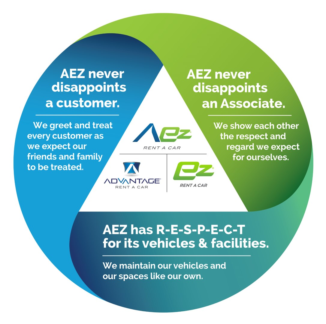 AEZ never disappoints a customer. AEZ never disappoints an Associate. AEZ has R-E-S-P-E-C-T for its vehicles & facilities.